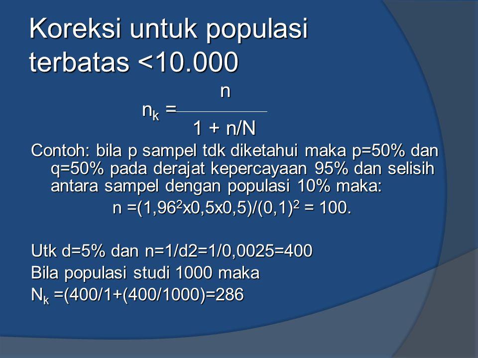 Koreksi untuk populasi terbatas <10.000 n n k = n k = 1 + n/N 1 + n/N Contoh: bila p sampel tdk diketahui maka p=50% dan q=50% pada derajat kepercayaa