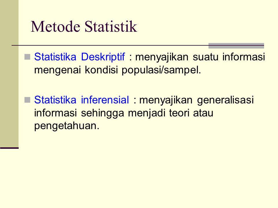 Metode Statistik Statistika Deskriptif : menyajikan suatu informasi mengenai kondisi populasi/sampel. Statistika inferensial : menyajikan generalisasi