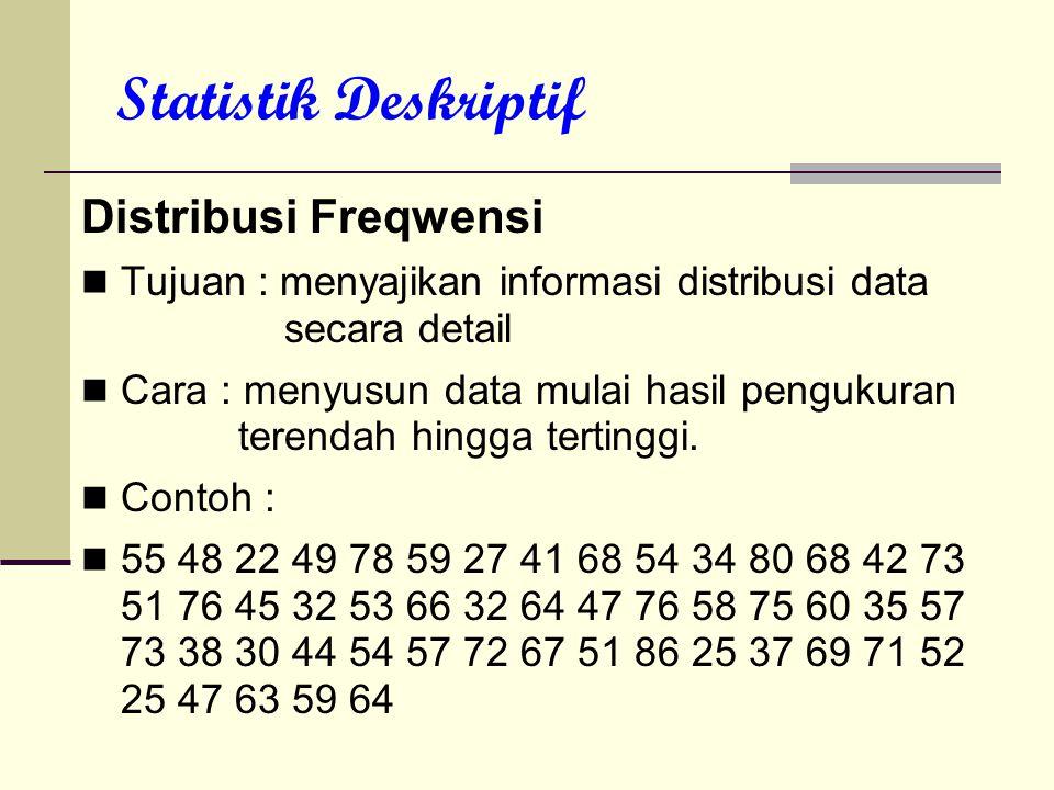 Statistik Deskriptif Distribusi Freqwensi Tujuan : menyajikan informasi distribusi data secara detail Cara : menyusun data mulai hasil pengukuran tere