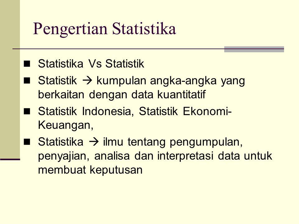 Pengertian Statistika Statistika Vs Statistik  kumpulan angka-angka yang berkaitan dengan data kuantitatif Statistik Indonesia, Statistik Ekonomi- Ke