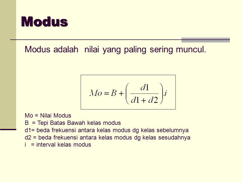 Modus Modus adalah nilai yang paling sering muncul. Mo = Nilai Modus B = Tepi Batas Bawah kelas modus d1= beda frekuensi antara kelas modus dg kelas s