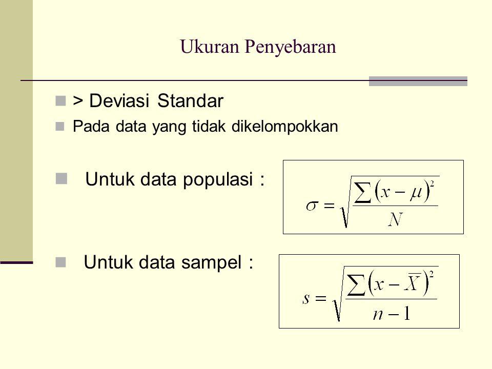 Ukuran Penyebaran > Deviasi Standar Pada data yang tidak dikelompokkan Untuk data populasi : Untuk data sampel :