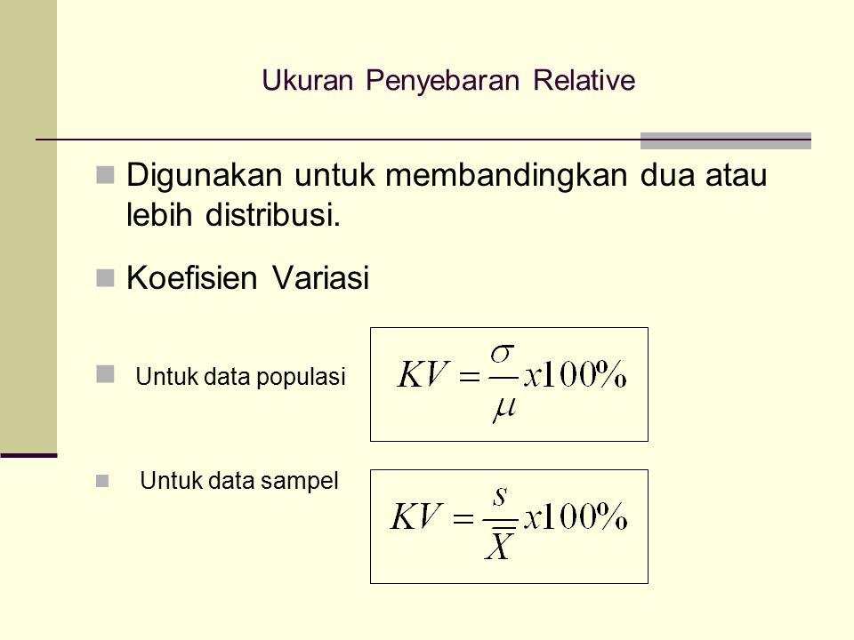 Ukuran Penyebaran Relative Digunakan untuk membandingkan dua atau lebih distribusi. Koefisien Variasi Untuk data populasi Untuk data sampel