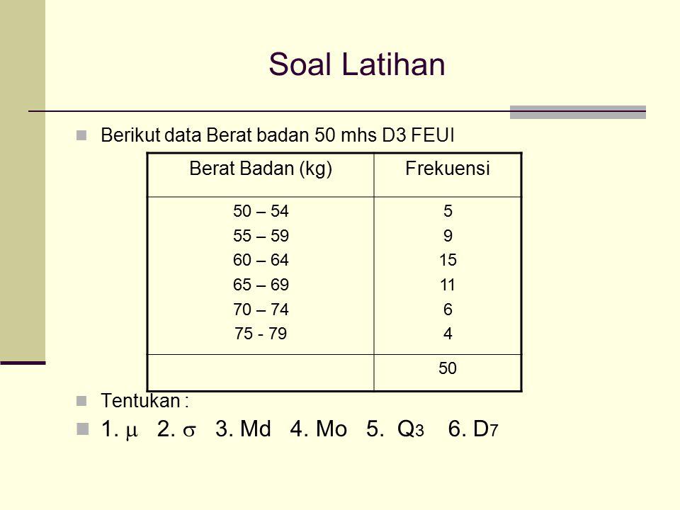 Soal Latihan Berikut data Berat badan 50 mhs D3 FEUI Tentukan : 1.  2.  3. Md 4. Mo 5. Q 3 6. D 7 Berat Badan (kg)Frekuensi 50 – 54 55 – 59 60 – 64