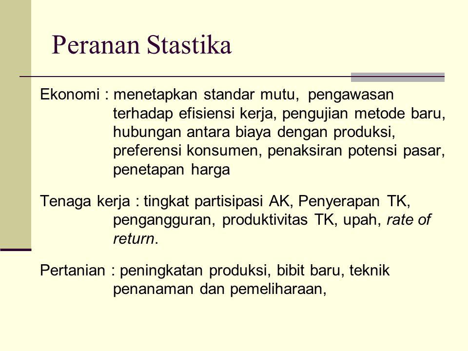 Peranan Stastika Ekonomi : menetapkan standar mutu, pengawasan terhadap efisiensi kerja, pengujian metode baru, hubungan antara biaya dengan produksi,