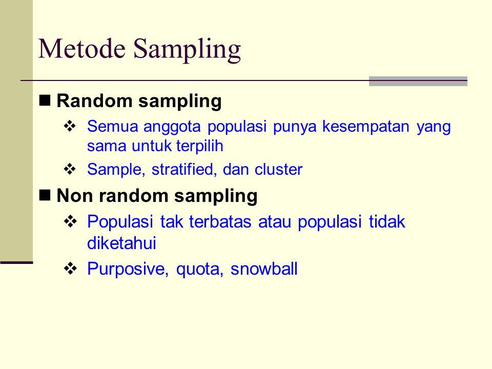 Metode Sampling Random sampling  Semua anggota populasi punya kesempatan yang sama untuk terpilih  Sample, stratified, dan cluster Non random sampli