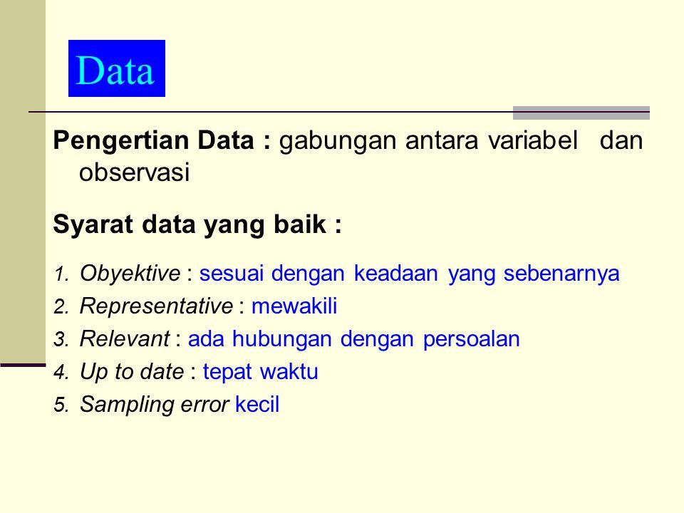 Data Pengertian Data : gabungan antara variabel dan observasi Syarat data yang baik : 1. Obyektive : sesuai dengan keadaan yang sebenarnya 2. Represen