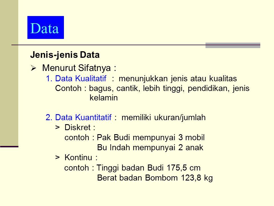 Data Jenis-jenis Data  Menurut Sifatnya : 1. Data Kualitatif : menunjukkan jenis atau kualitas Contoh : bagus, cantik, lebih tinggi, pendidikan, jeni