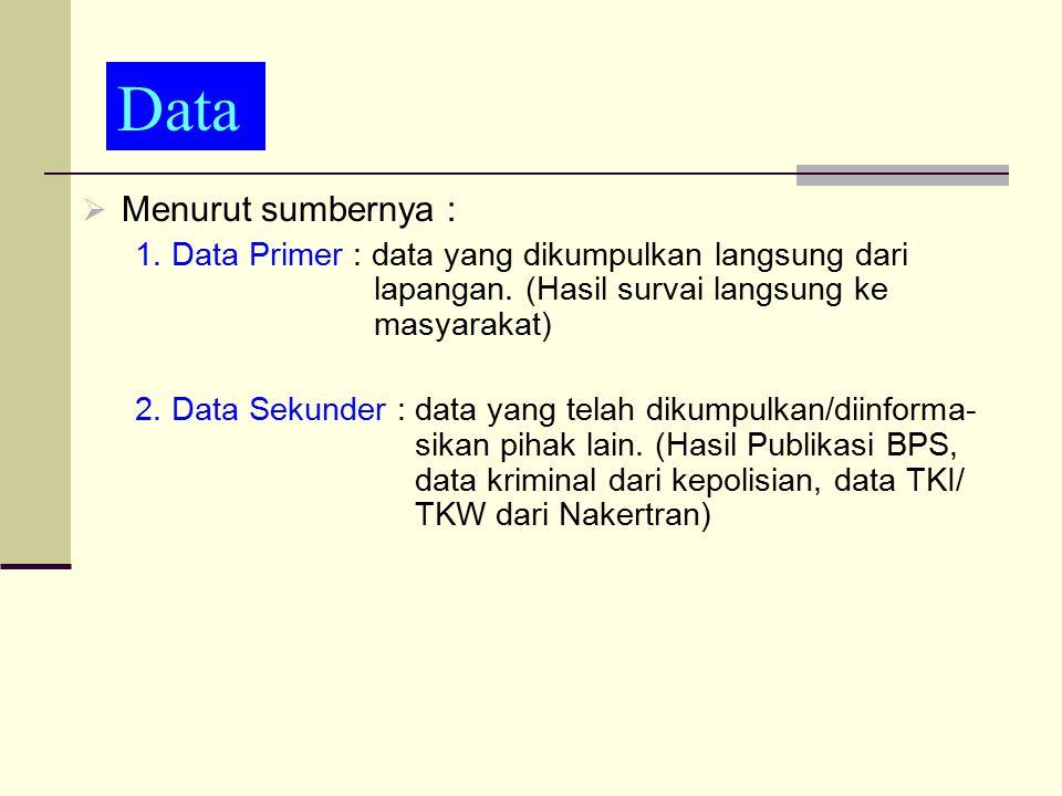 data  Menurut sumbernya : 1. Data Primer : data yang dikumpulkan langsung dari lapangan. (Hasil survai langsung ke masyarakat) 2. Data Sekunder : dat