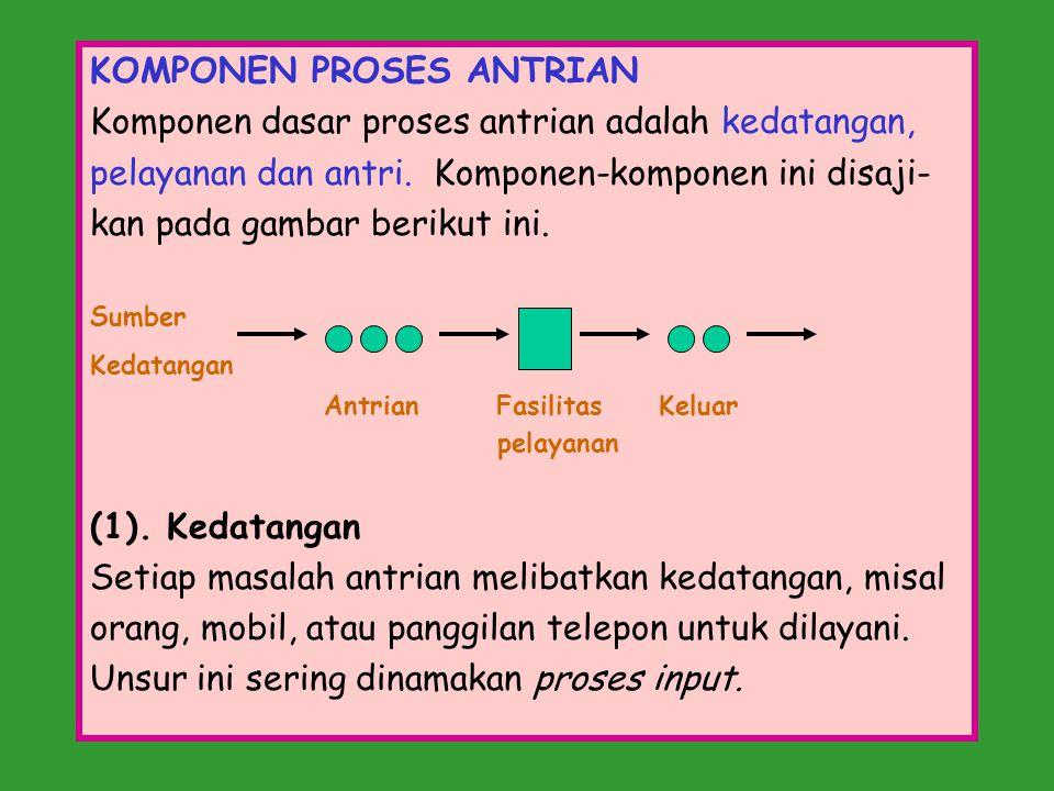 KOMPONEN PROSES ANTRIAN Komponen dasar proses antrian adalah kedatangan, pelayanan dan antri. Komponen-komponen ini disaji- kan pada gambar berikut in