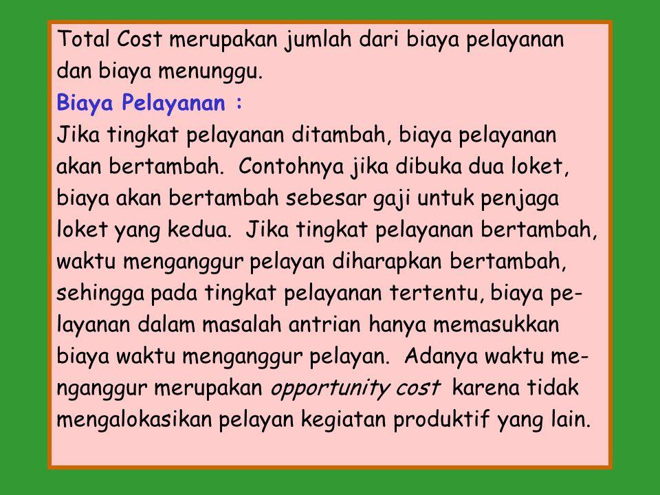 Total Cost merupakan jumlah dari biaya pelayanan dan biaya menunggu. Biaya Pelayanan : Jika tingkat pelayanan ditambah, biaya pelayanan akan bertambah