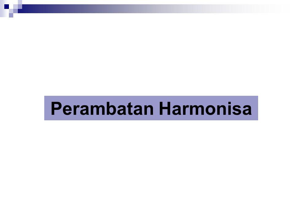 Perambatan Harmonisa