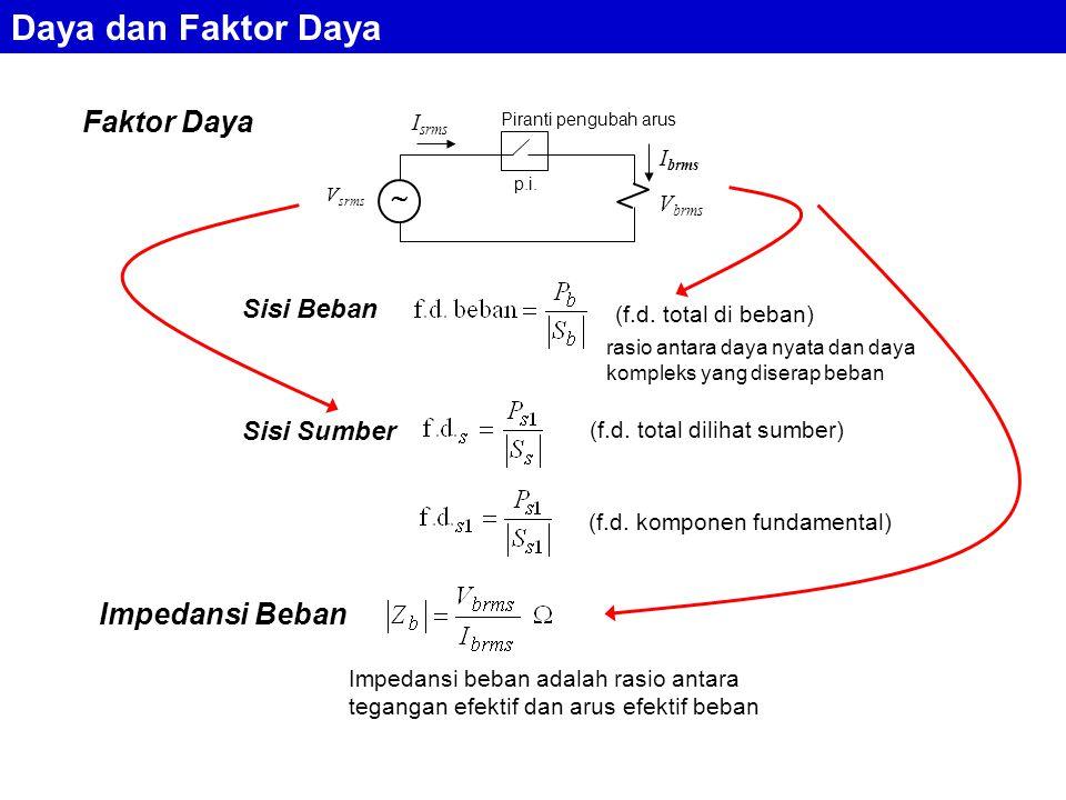 Faktor Daya Sisi Beban Sisi Sumber Impedansi Beban V brms V srms I srms I brms  Piranti pengubah arus p.i. (f.d. total dilihat sumber) (f.d. komponen