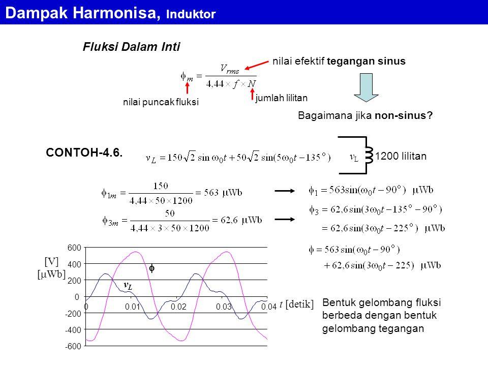 Fluksi Dalam Inti nilai puncak fluksi jumlah lilitan nilai efektif tegangan sinus Bagaimana jika non-sinus? CONTOH-4.6. vLvL 1200 lilitan -600 -400 -2