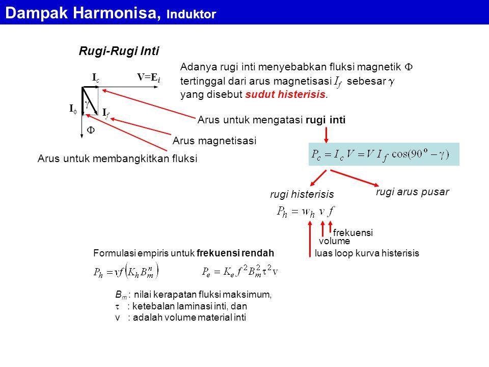 Rugi-Rugi Inti II  IcIc IfIf  V=EiV=Ei Adanya rugi inti menyebabkan fluksi magnetik  tertinggal dari arus magnetisasi I f sebesar  yang disebut