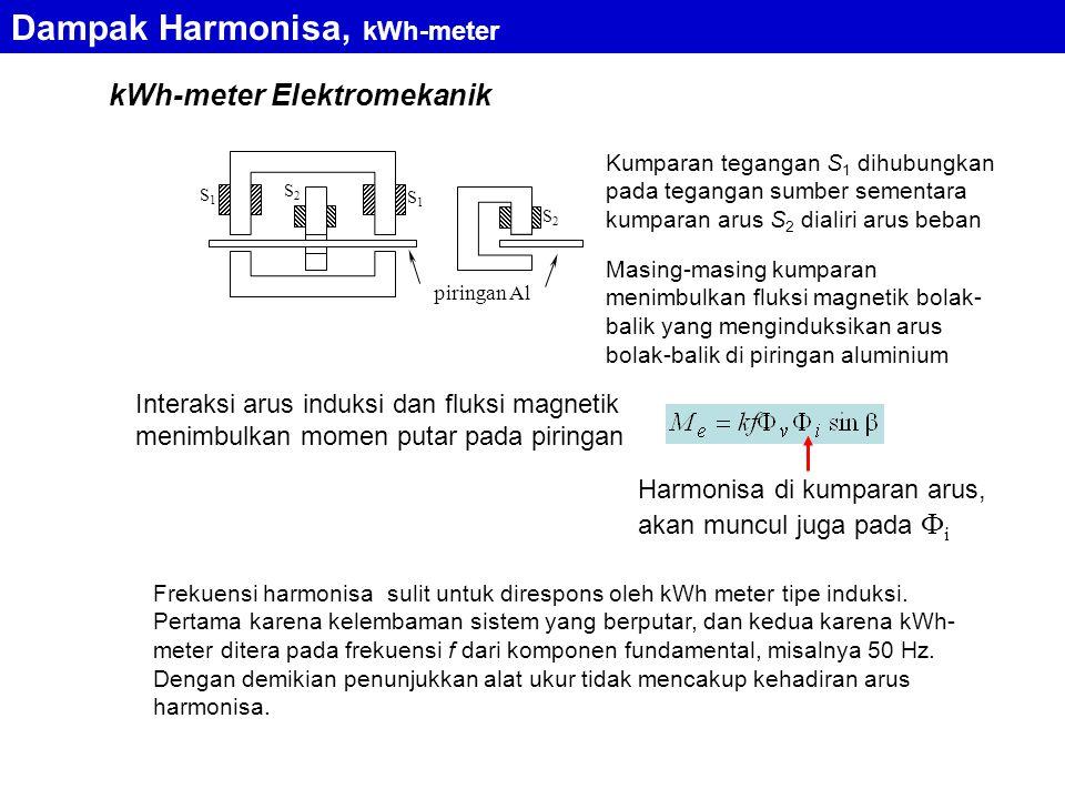Dampak Harmonisa, kWh-meter kWh-meter Elektromekanik piringan Al S1S1 S1S1 S2S2 S2S2 Kumparan tegangan S 1 dihubungkan pada tegangan sumber sementara
