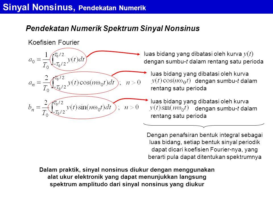 Sinyal Nonsinus, Pendekatan Numerik Pendekatan Numerik Spektrum Sinyal Nonsinus Koefisien Fourier luas bidang yang dibatasi oleh kurva y(t) dengan sum