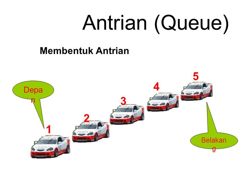 Penambahan elemen dapat dilakukan pada saat Antrian belum penuh, dimana antrian belum penuh jika posisi belakang (Q.Belakang<n) Menambah Elemen (Add(x,Q)) Algoritma : Procedure Add(x : tipe data, Q: stack) If Q.belakang < n then Q.belakang= Q.Belakang+1 Q.isi[Q.belakang] = x Else Antrian Sudah Penuh fi
