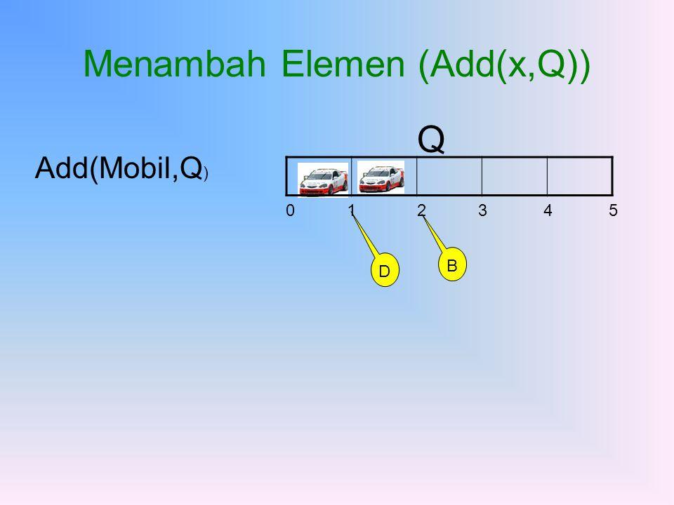 Menambah Elemen (Add(x,Q)) 0 1 2 3 4 5 Q D B Add(Mobil,Q )