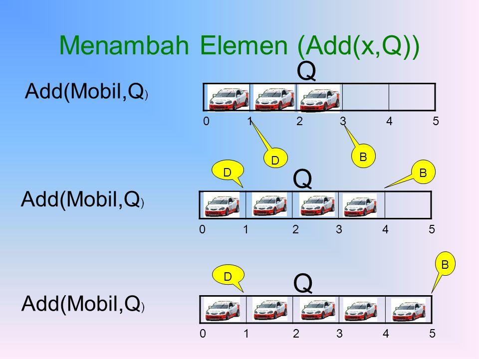 Menambah Elemen (Add(x,Q)) 0 1 2 3 4 5 Q D B Add(Mobil,Q ) 0 1 2 3 4 5 Q D B Add(Mobil,Q ) 0 1 2 3 4 5 Q D B Add(Mobil,Q )