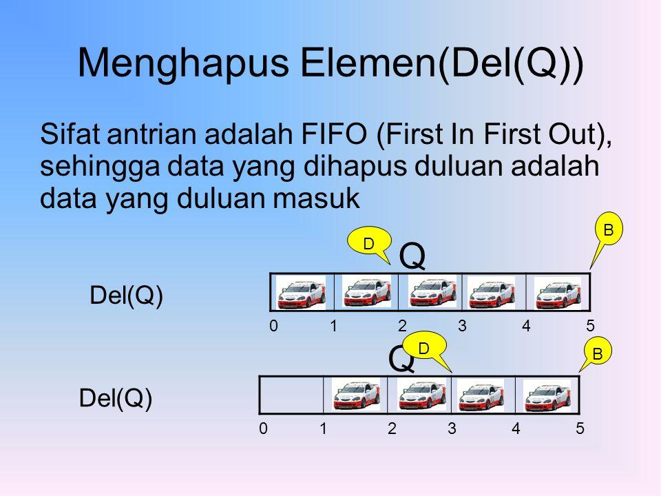 Menghapus Elemen(Del(Q)) Sifat antrian adalah FIFO (First In First Out), sehingga data yang dihapus duluan adalah data yang duluan masuk 0 1 2 3 4 5 Q