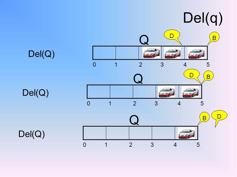 Del(q) 0 1 2 3 4 5 Q D B Del(Q) 0 1 2 3 4 5 Q D B Del(Q) 0 1 2 3 4 5 Q D B Del(Q)