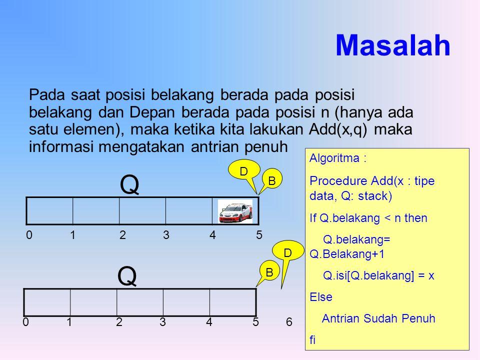 Masalah Pada saat posisi belakang berada pada posisi belakang dan Depan berada pada posisi n (hanya ada satu elemen), maka ketika kita lakukan Add(x,q
