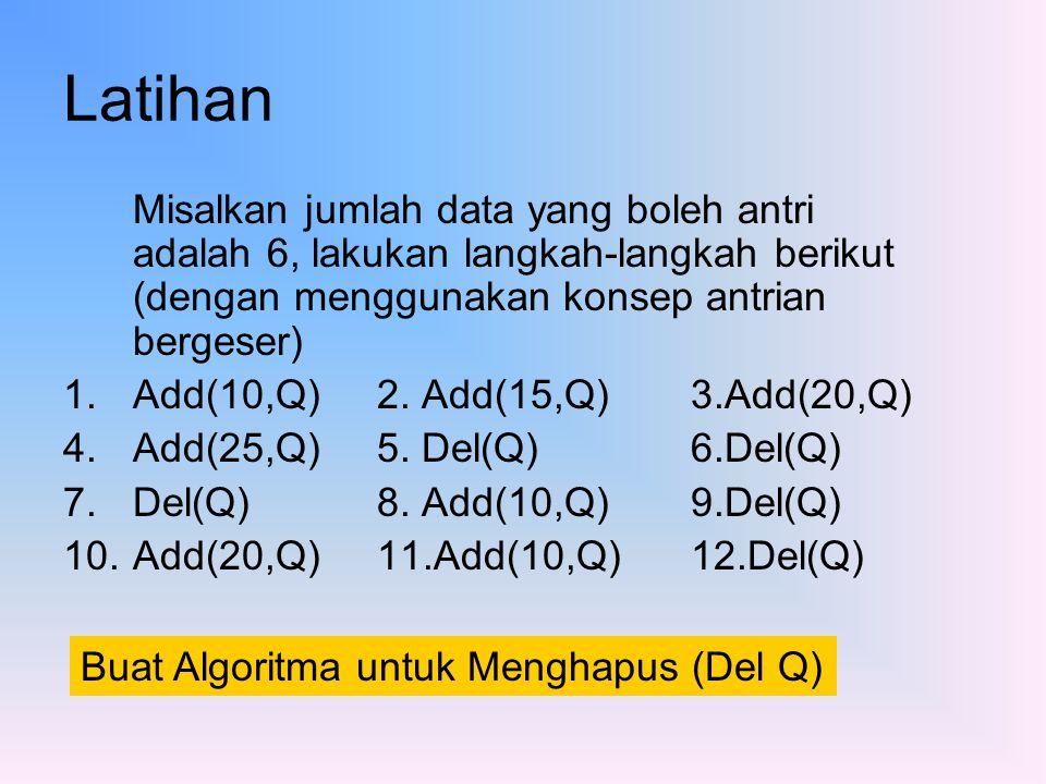 Latihan Misalkan jumlah data yang boleh antri adalah 6, lakukan langkah-langkah berikut (dengan menggunakan konsep antrian bergeser) 1.Add(10,Q)2. Add