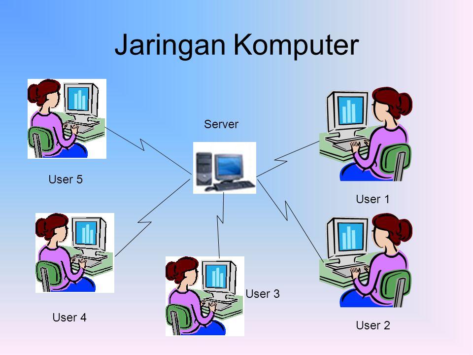 Jaringan Komputer Server User 1 User 2 User 3 User 4 User 5