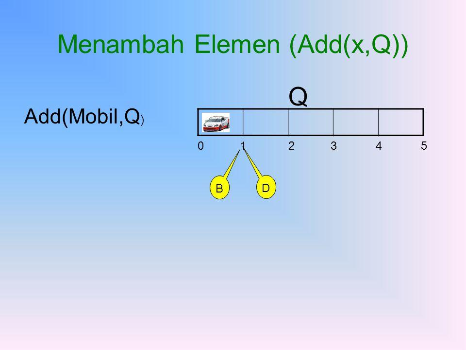 Insialisasi struktur data N = Jumlah elemen Antrian = record Isi : array [ 1..N] of tipe data Depan,belakang : integer Count : integer; End Insialisasi Antrian Q.depan =1 Q.Belakang = 0 Q.Count = 0