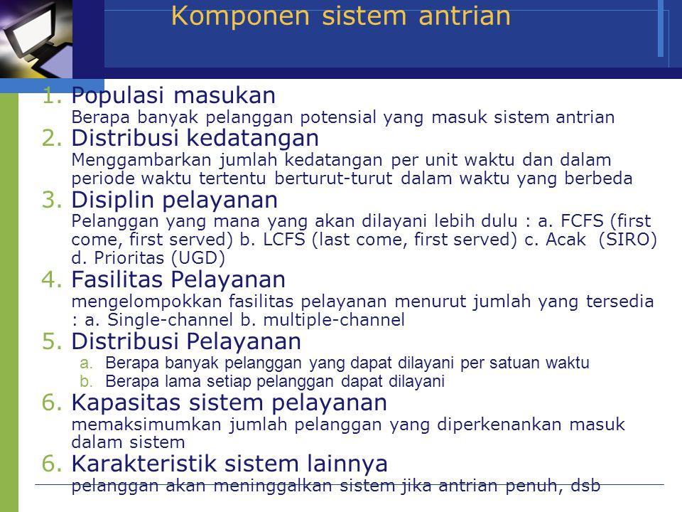 Komponen sistem antrian 1.Populasi masukan Berapa banyak pelanggan potensial yang masuk sistem antrian 2.Distribusi kedatangan Menggambarkan jumlah ke