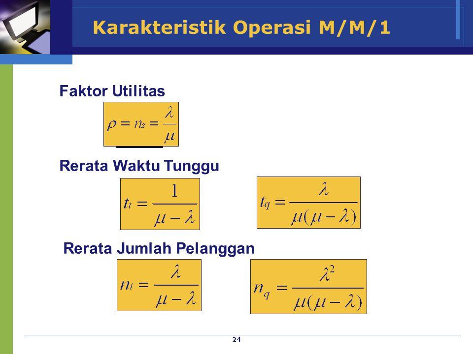 24 Karakteristik Operasi M/M/1 Faktor Utilitas Rerata Waktu Tunggu Rerata Jumlah Pelanggan