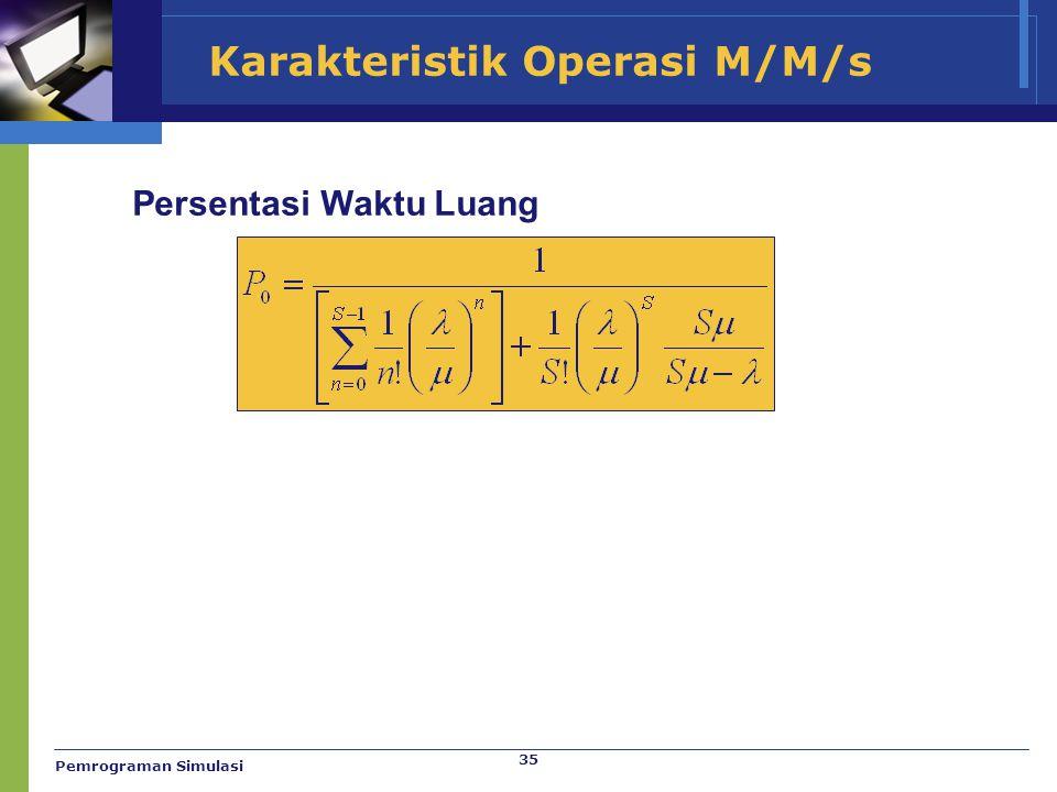 35 Karakteristik Operasi M/M/s Persentasi Waktu Luang Pemrograman Simulasi