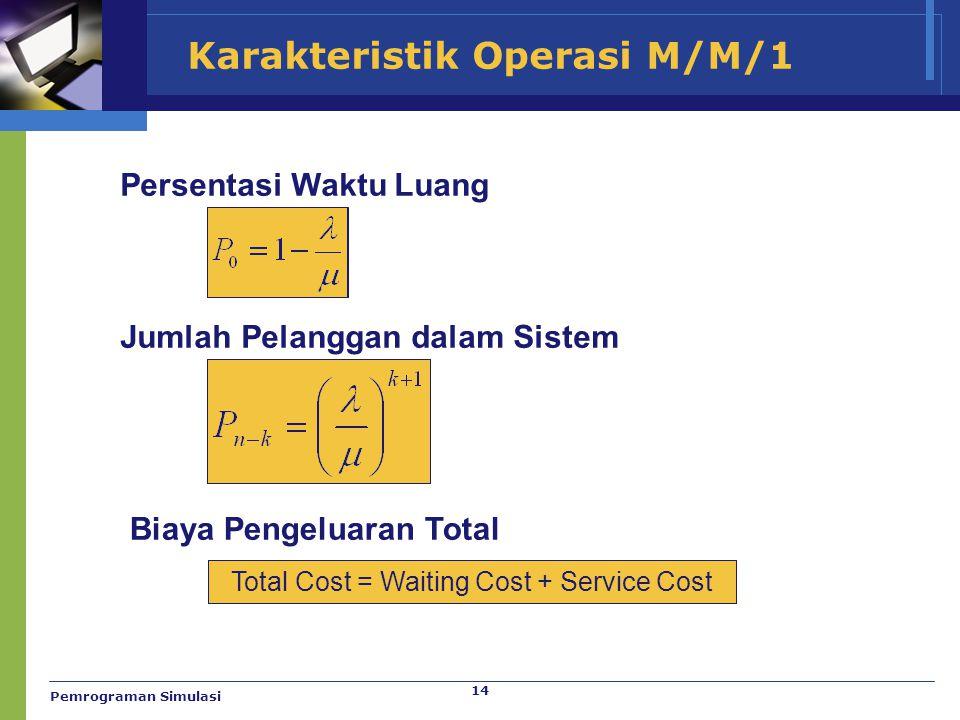 14 Karakteristik Operasi M/M/1 Persentasi Waktu Luang Jumlah Pelanggan dalam Sistem Biaya Pengeluaran Total Total Cost = Waiting Cost + Service Cost P