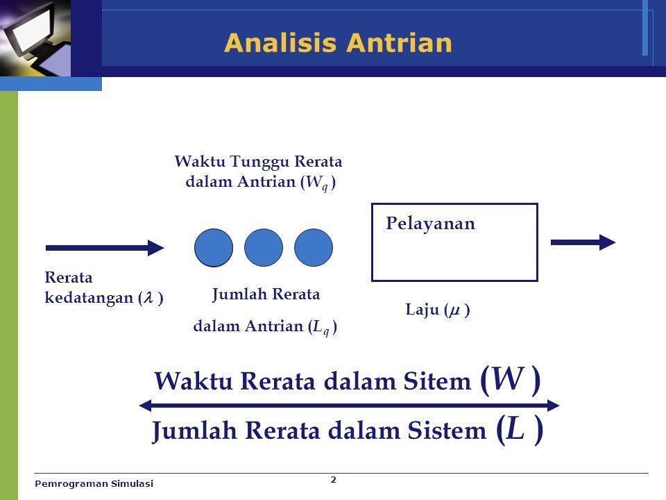 2 Pelayanan Analisis Antrian Rerata kedatangan (  Jumlah Rerata dalam Antrian ( L q ) Waktu Rerata dalam Sitem ( W ) Jumlah Rerata dalam Sistem ( L