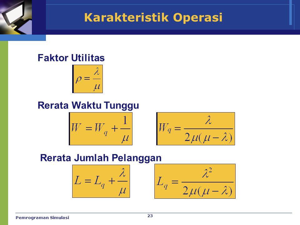 23 Karakteristik Operasi Faktor Utilitas Rerata Waktu Tunggu Rerata Jumlah Pelanggan Pemrograman Simulasi