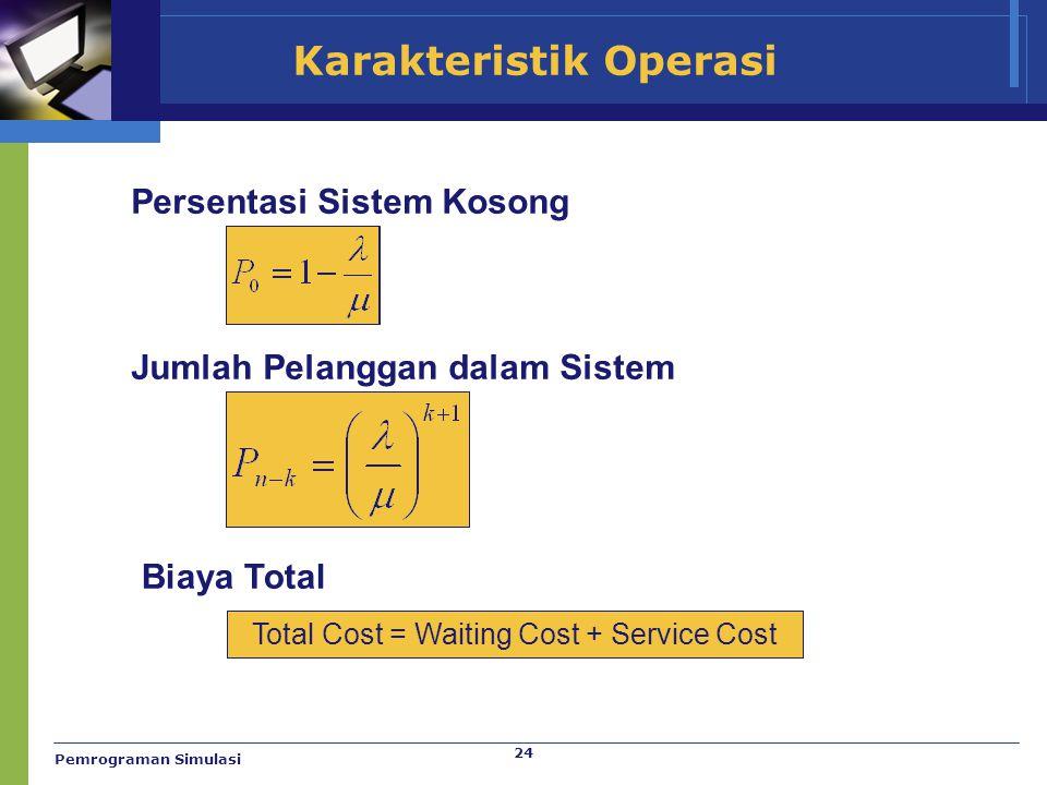 24 Karakteristik Operasi Persentasi Sistem Kosong Jumlah Pelanggan dalam Sistem Biaya Total Total Cost = Waiting Cost + Service Cost Pemrograman Simul