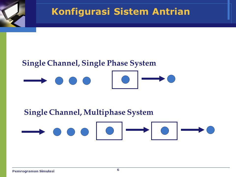 17 Asumsi M/M/s  Laju kedatangan of  (distribusi Poisson)  Service rate of  (distribusi exponential)  Dua/lebih server  First-come-first-served (FCFS)  Panjang antrian tak terbatas  Jumlah pelanggan tak terbatas  Laju pelayanan sama pada semua server Pemrograman Simulasi
