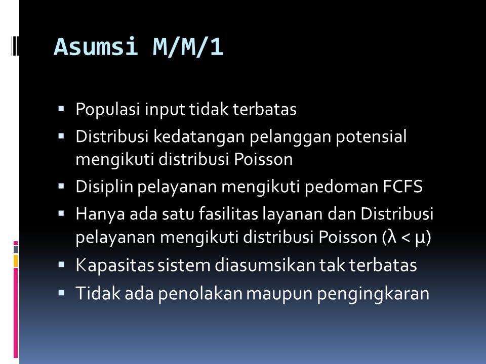 Asumsi M/M/1  Populasi input tidak terbatas  Distribusi kedatangan pelanggan potensial mengikuti distribusi Poisson  Disiplin pelayanan mengikuti p