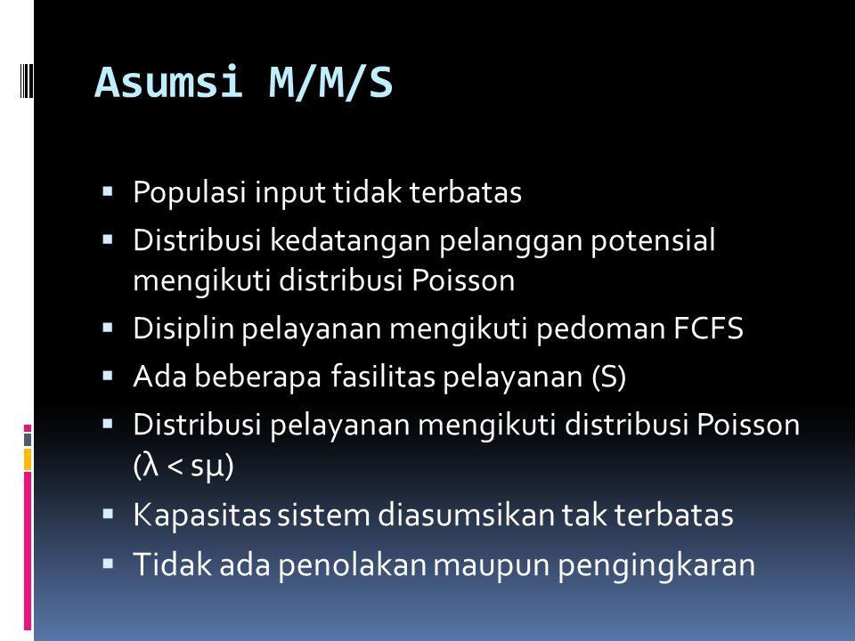 Asumsi M/M/S  Populasi input tidak terbatas  Distribusi kedatangan pelanggan potensial mengikuti distribusi Poisson  Disiplin pelayanan mengikuti p