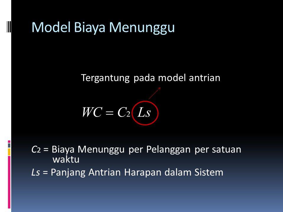 Model Biaya Menunggu Tergantung pada model antrian WC  C 2 Ls C 2 = Biaya Menunggu per Pelanggan per satuan waktu Ls = Panjang Antrian Harapan dalam