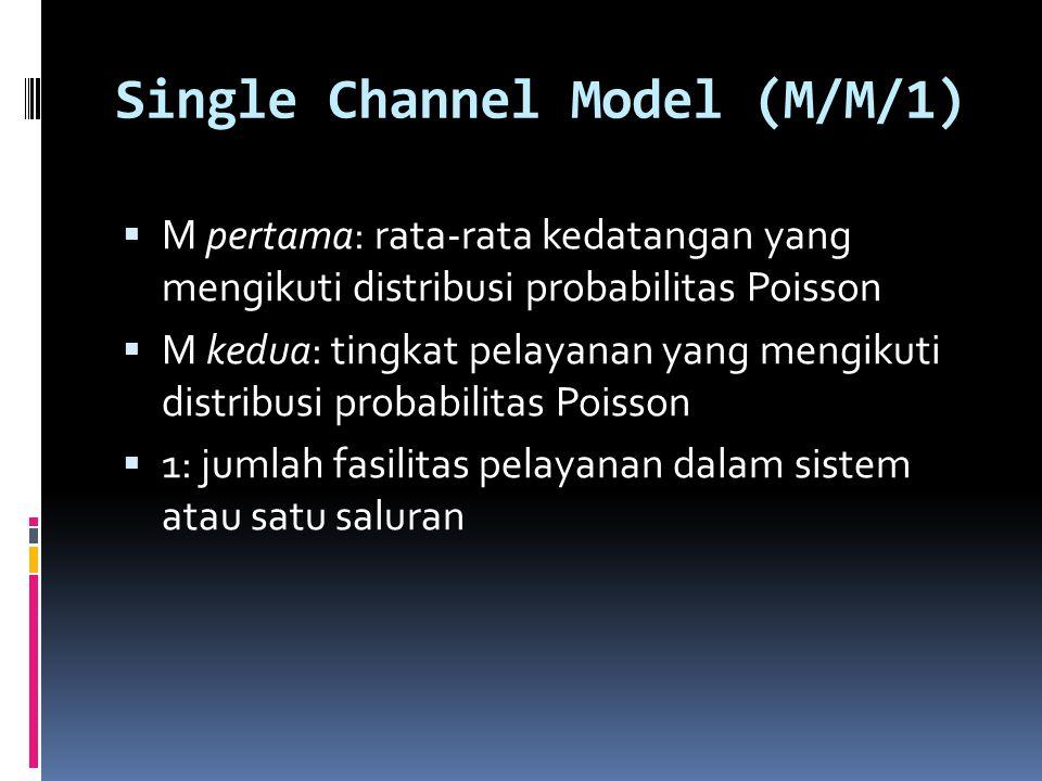 Single Channel Model (M/M/1)  M pertama: rata-rata kedatangan yang mengikuti distribusi probabilitas Poisson  M kedua: tingkat pelayanan yang mengik