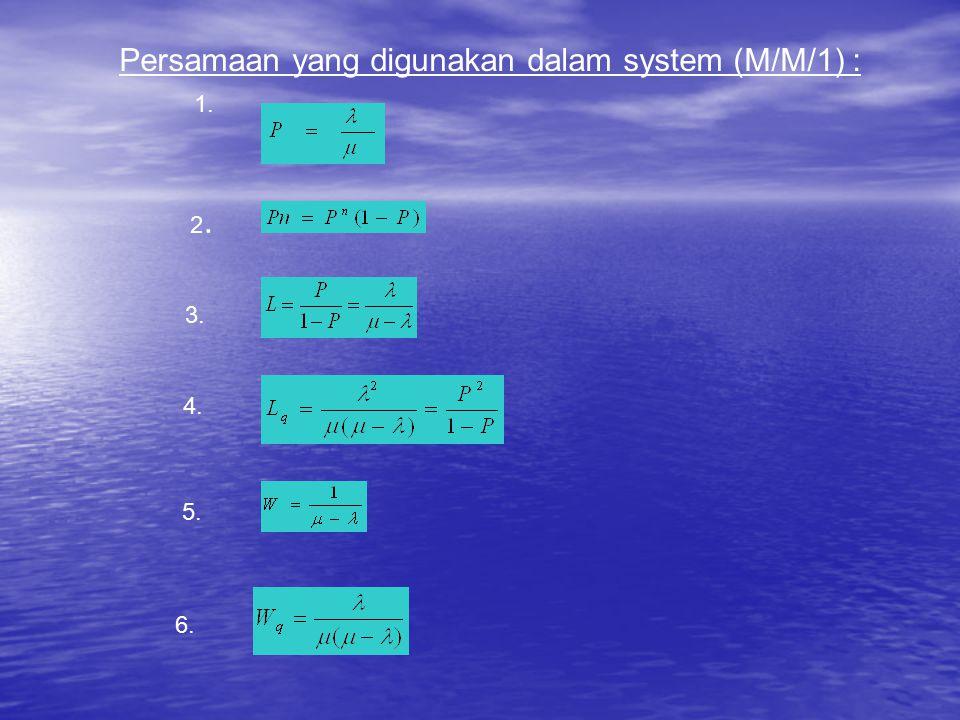 Persamaan yang digunakan dalam system (M/M/1) : 1. 2. 3. 4. 5. 6.