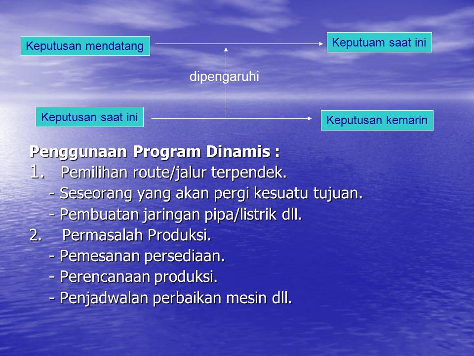 Disiplin pelayanan ~ menunjukkan pelanggan yang mana yang akan dilayani lebih dulu.