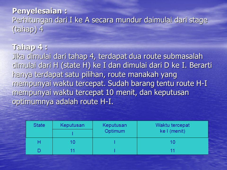Penyelesaian : Perhitungan dari I ke A secara mundur daimulai dari stage (tahap) 4 Tahap 4 : Jika dimulai dari tahap 4, terdapat dua route submasalah