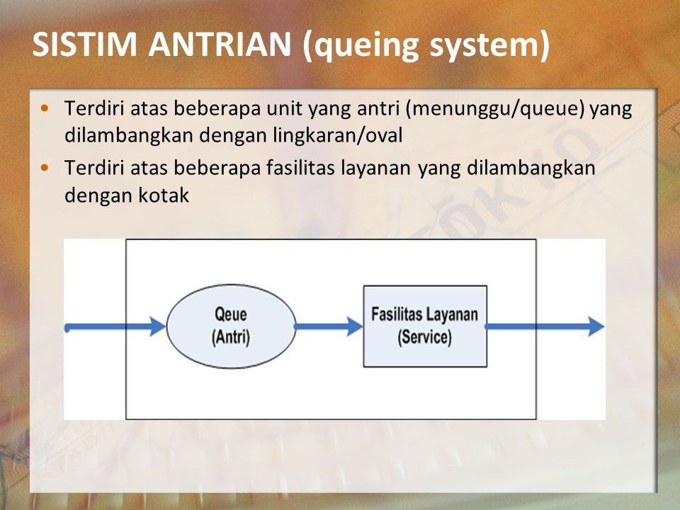 SISTIM ANTRIAN (2) Single Channel - Multiple Phase (satu jalur antrian – satu fasa/tahapan layanan) Multiple Channel – Multiple Phase (satu jalur antr