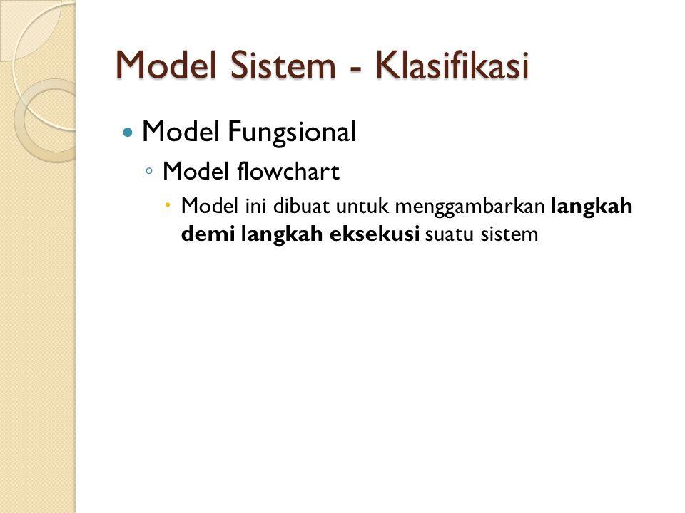 Model Sistem - Klasifikasi Model Fungsional ◦ Model flowchart  Model ini dibuat untuk menggambarkan langkah demi langkah eksekusi suatu sistem