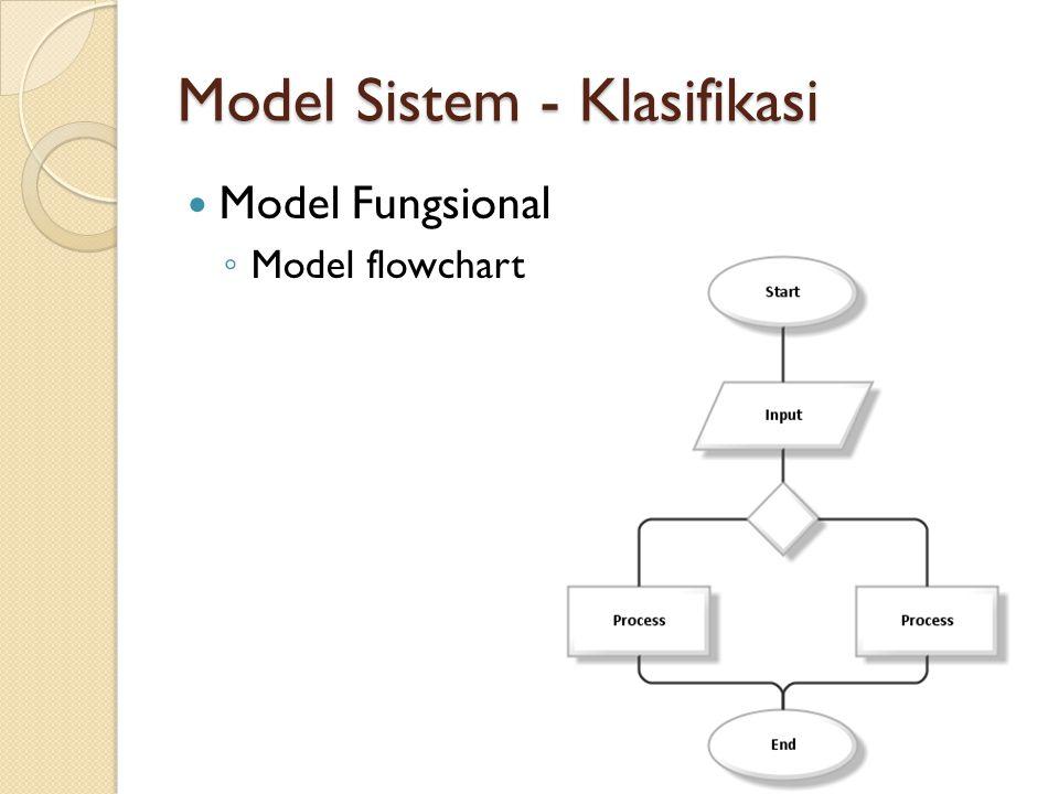Model Sistem - Klasifikasi Model Fungsional ◦ Model flowchart