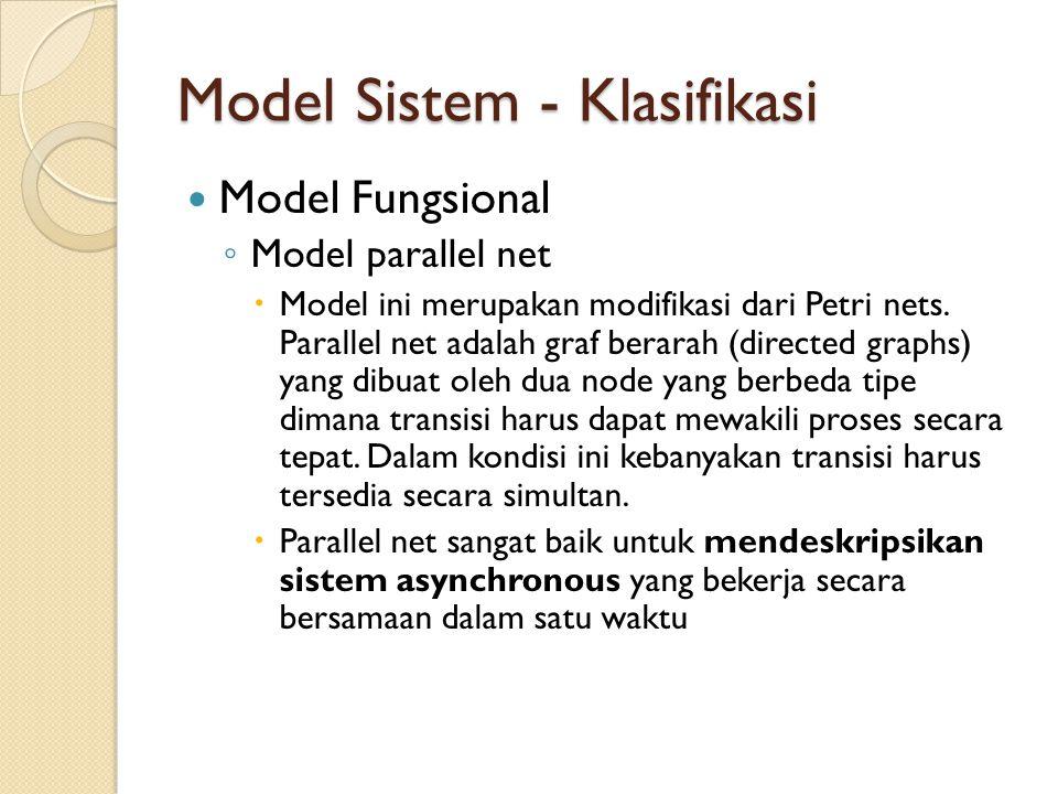 Model Sistem - Klasifikasi Model Fungsional ◦ Model parallel net  Model ini merupakan modifikasi dari Petri nets. Parallel net adalah graf berarah (d