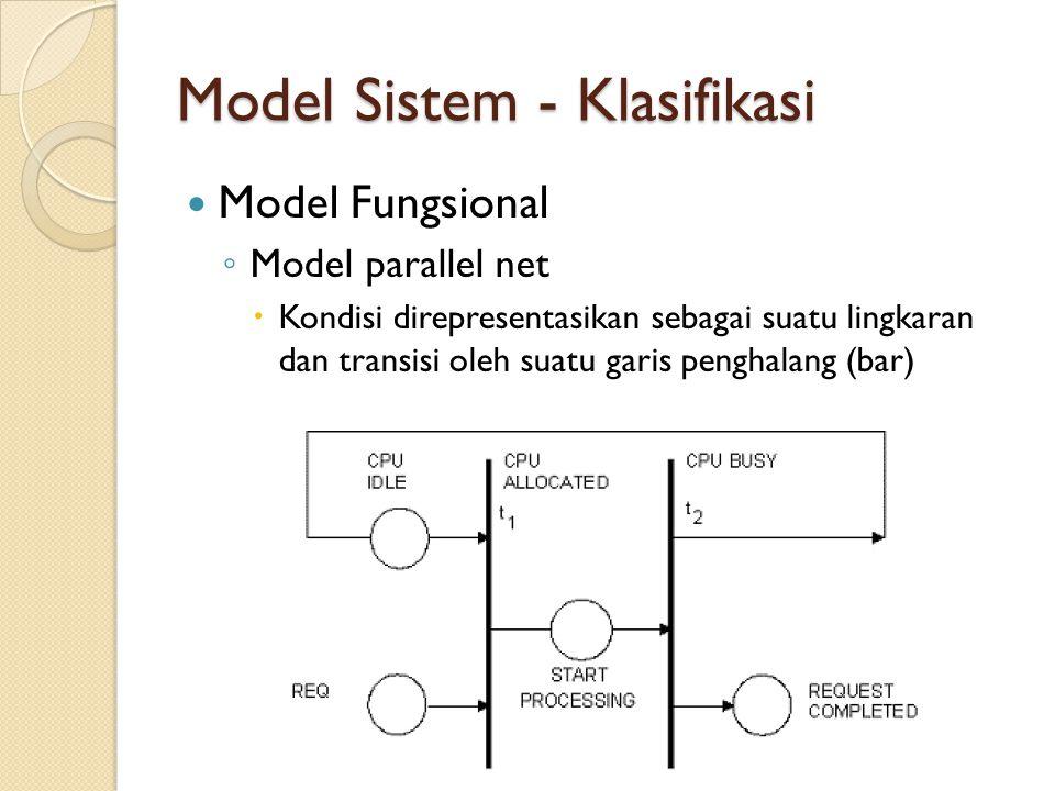 Model Sistem - Klasifikasi Model Fungsional ◦ Model parallel net  Kondisi direpresentasikan sebagai suatu lingkaran dan transisi oleh suatu garis pen